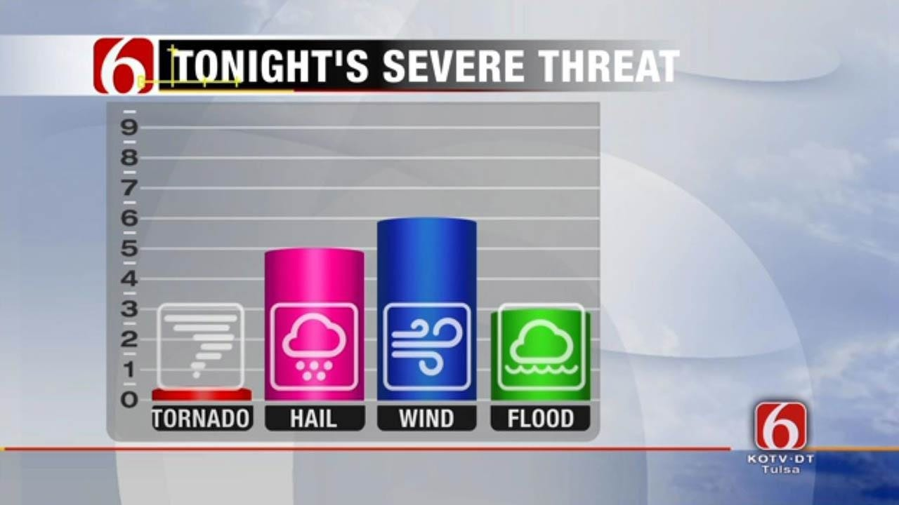 Cold Front Could Bring Storms, Cool Temperatures To Northeast Oklahoma