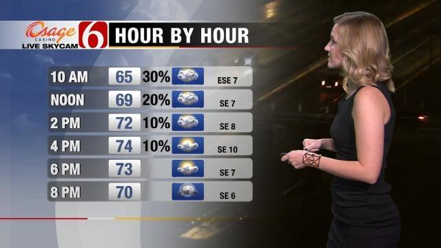 Storms Moving Through Oklahoma Sunday
