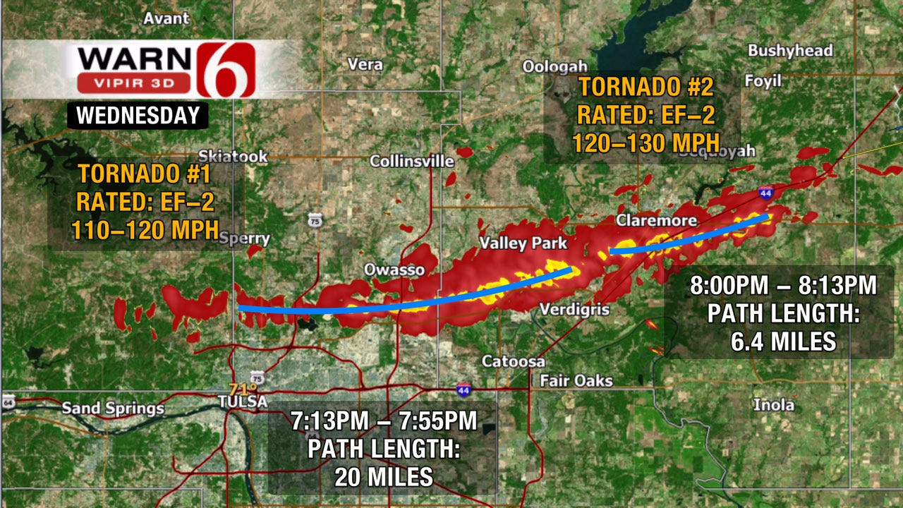 Tulsa-Area Tornadoes Rated At EF-2