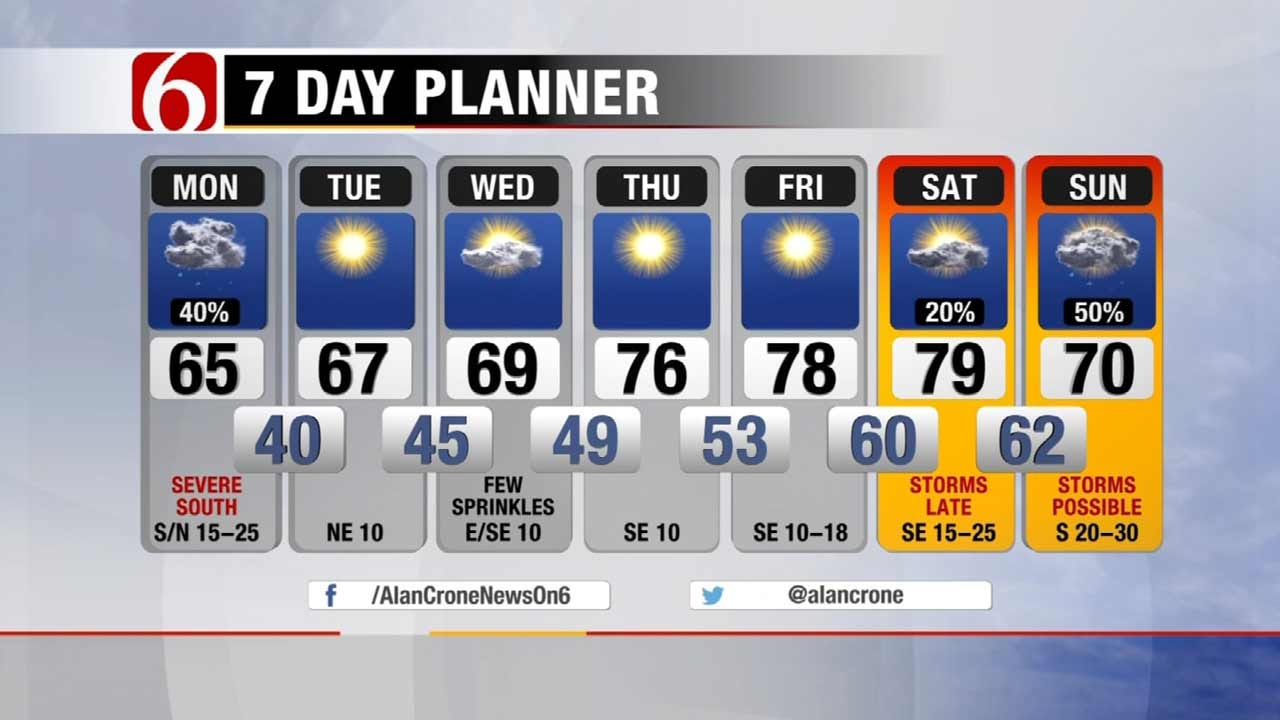 Alan Crone's Weather Blog: Tracking A Cold Front