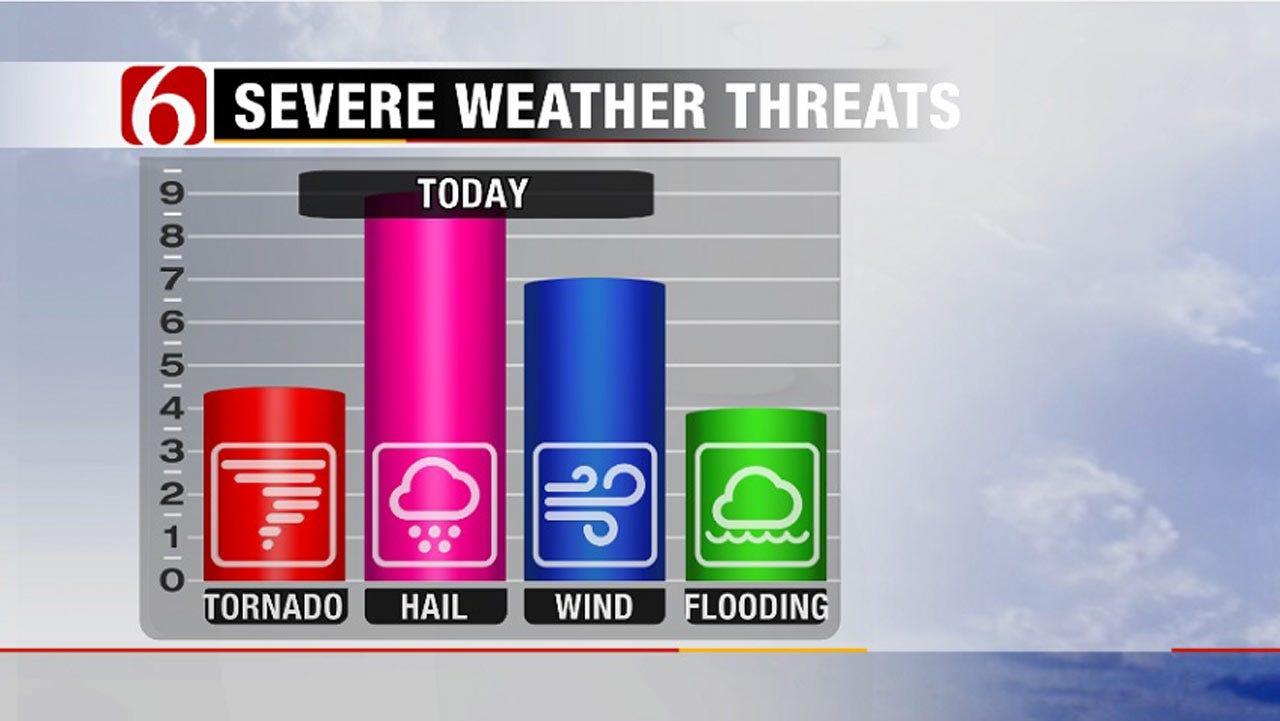 Alan Crone's Weather Blog: Severe Storm Chances Again
