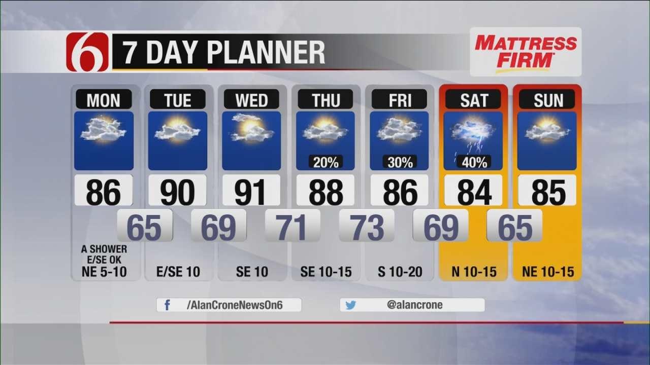 NE Oklahoma Gets A Break From The Heat