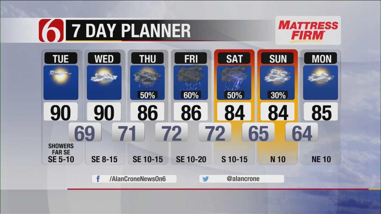 Northeast Oklahoma Rain Chances Increasing