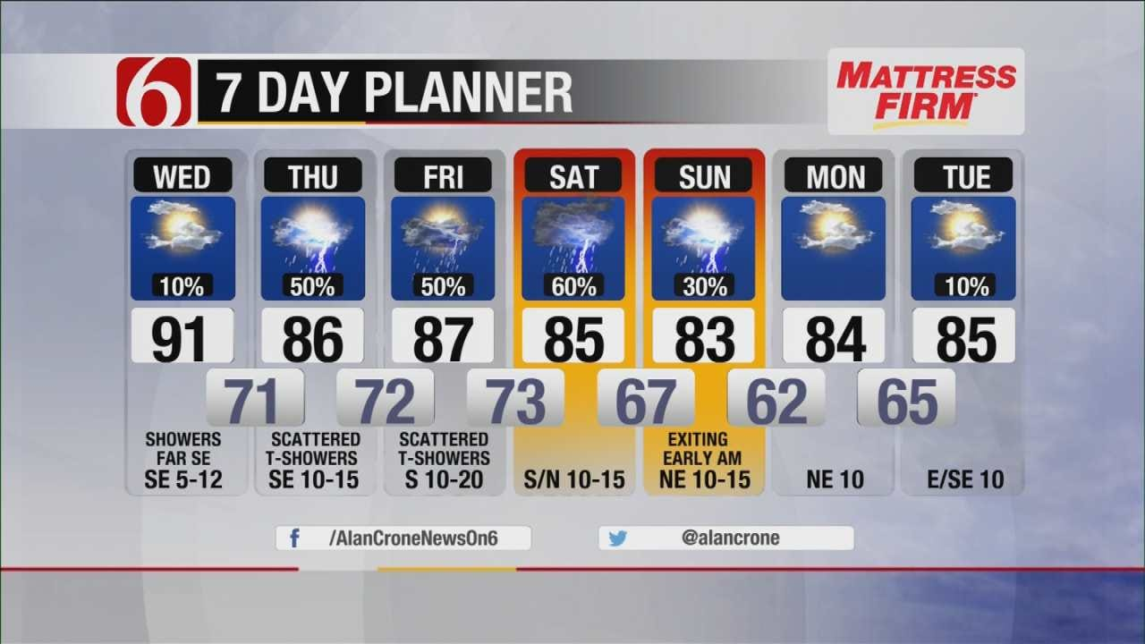 Warm Afternoon Oklahoma, But Rain Moves In Soon