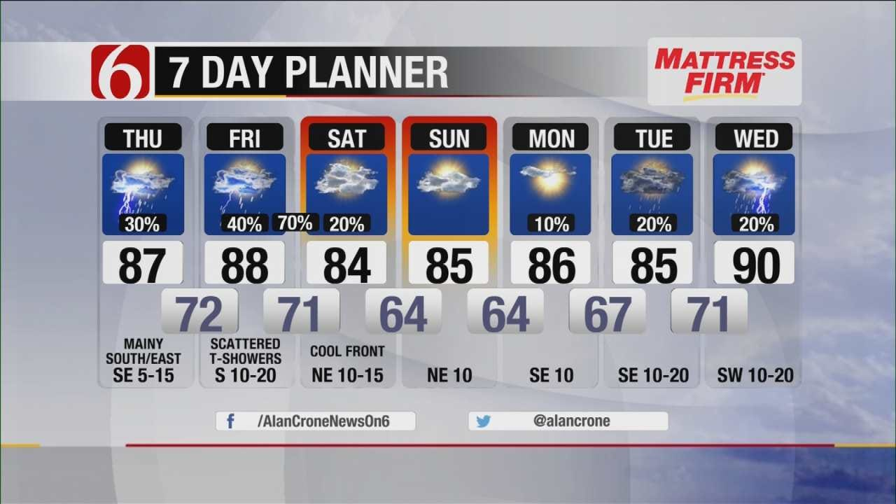 Tracking Showers, Cold Front Headed To NE Oklahoma