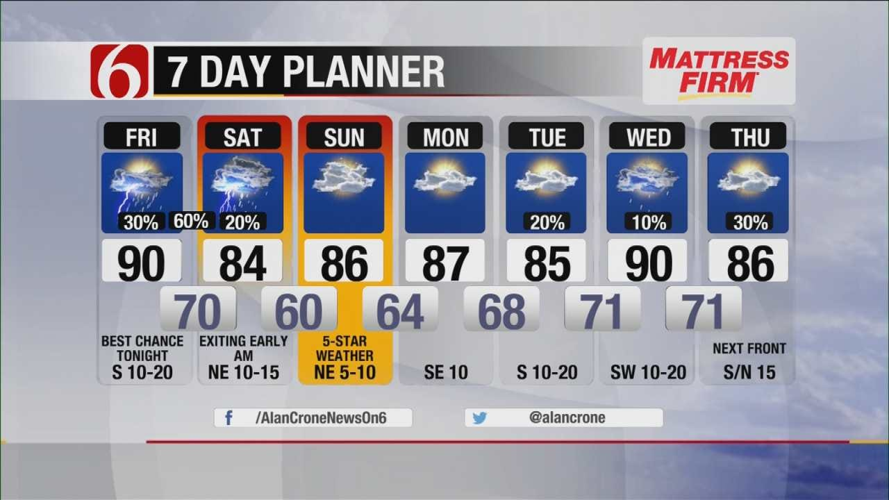 Front To Bring Cooler Temps, Showers To Oklahoma
