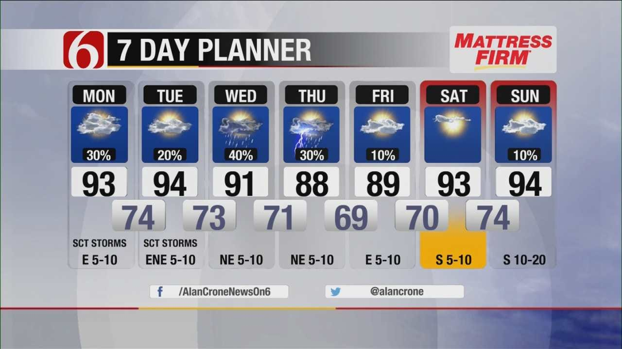 Scattered Storm Chances Again