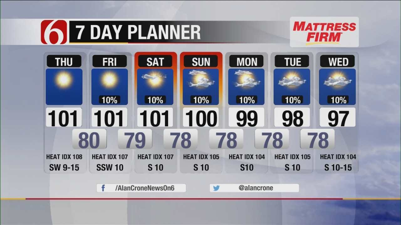 Heat Advisory Continues For NE Oklahoma