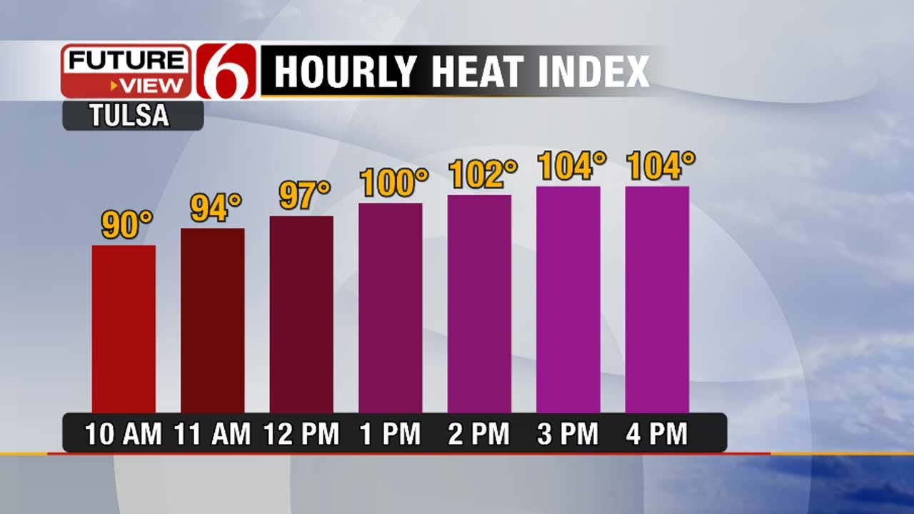 Stephen Nehrenz: Slight Chance Of Rain; Strong Chance Of Heat And Humidity