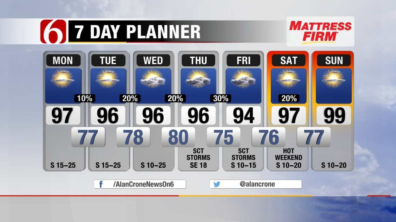 No Major Changes Expected In Green Country Weather