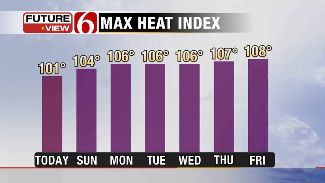 Hot Temperatures Returning To Eastern Oklahoma
