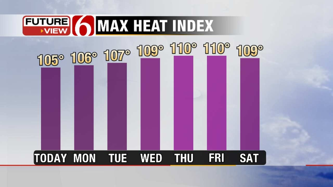 Heat, Heat, And More Heat Expected In Oklahoma