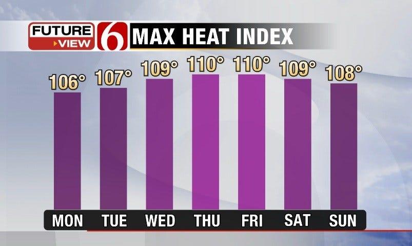 Mid-Summer Heat Wave Upon Us