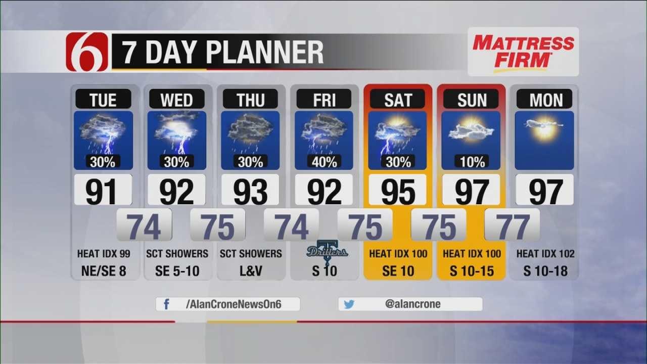 Break From The Heat And Rain For NE Oklahoma