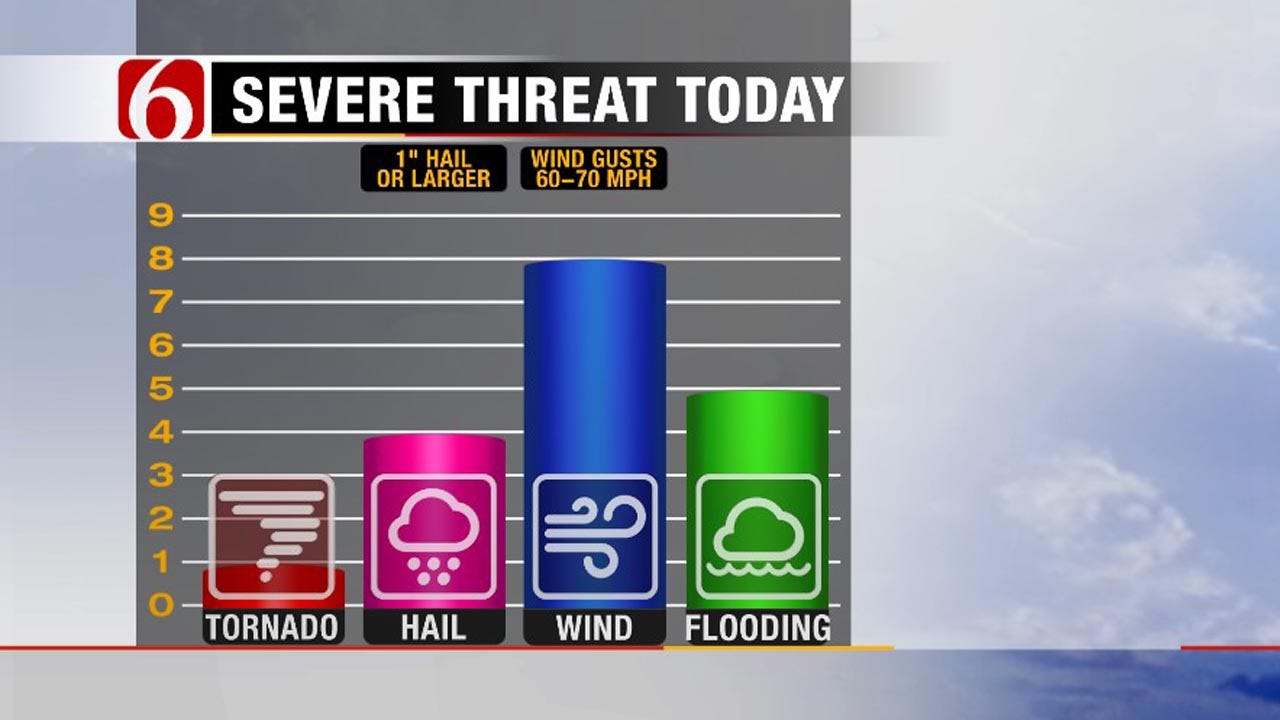 Stormy Weather Moves Into Green Country