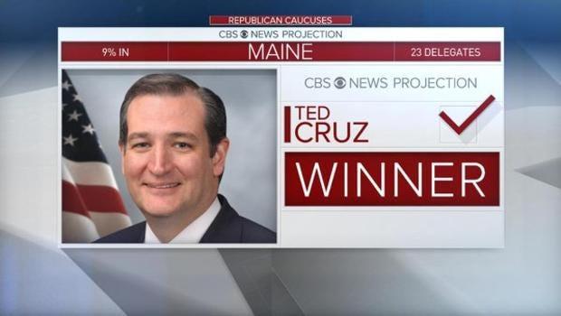 Cruz Tops Trump By 13 Points In Maine Caucus