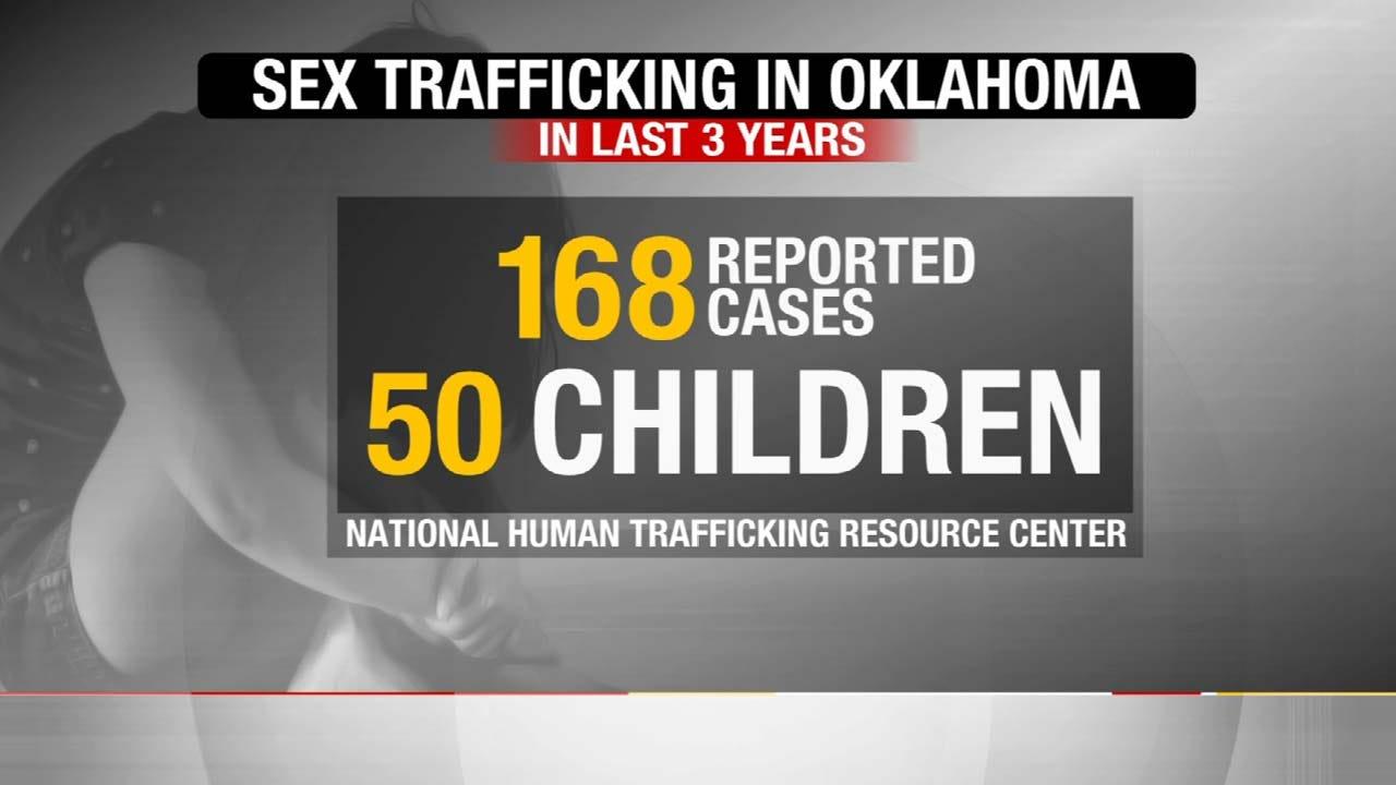 OSU-Tulsa Class Tackles Sex Trafficking Head-On