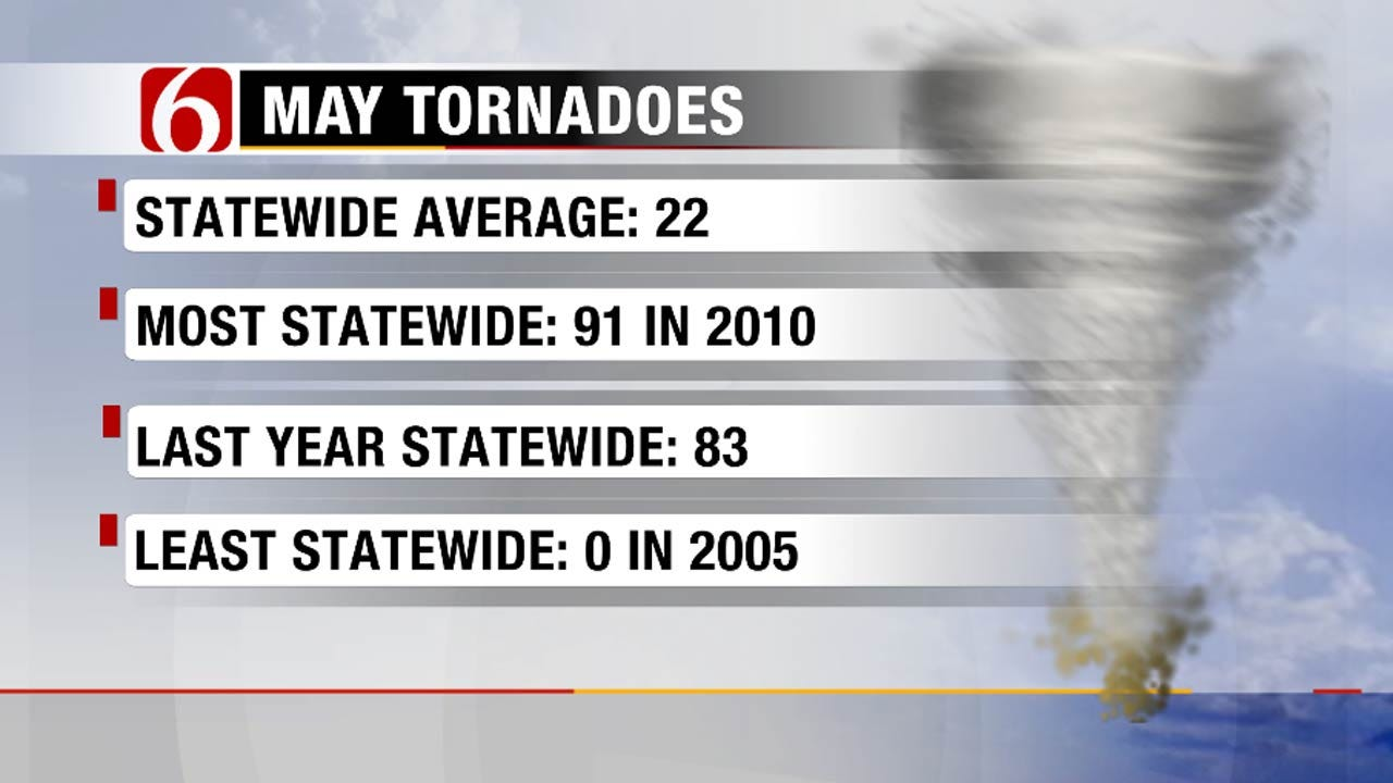 Stacia Knight: List Of Tuesday's Tornadoes Continues To Grow