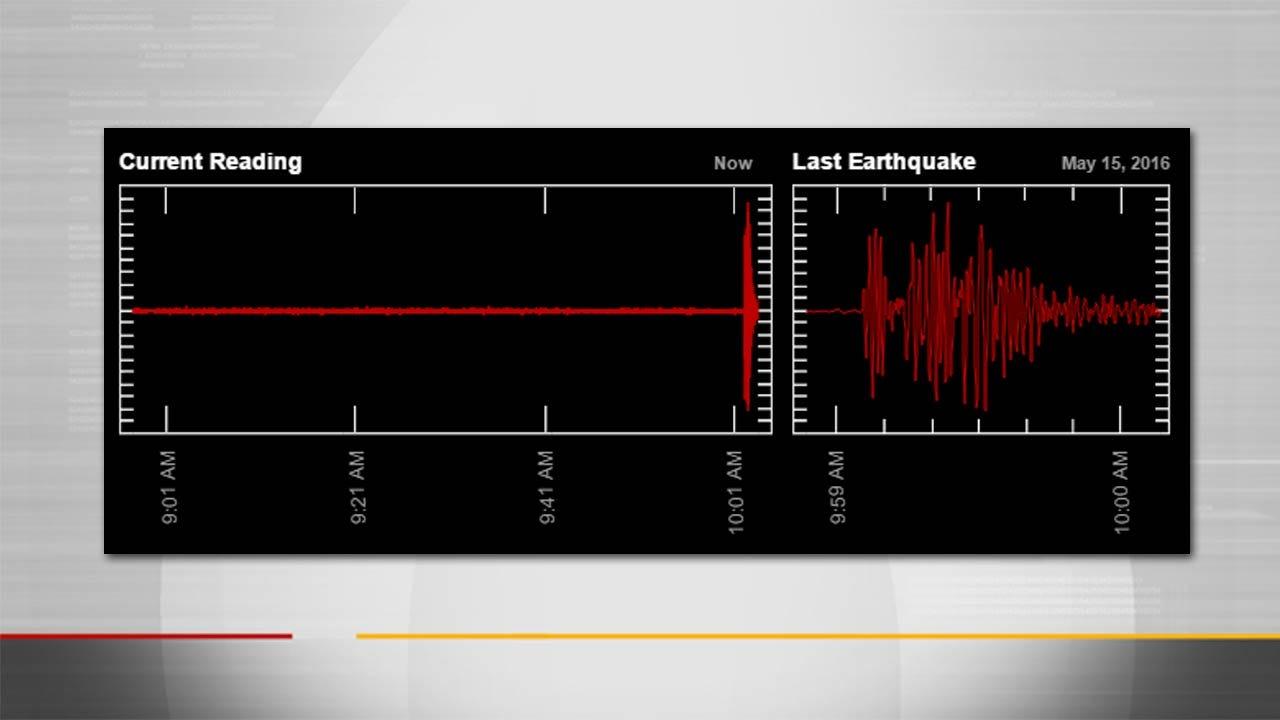 Earthquake Rattles Oklahoma Sunday Morning