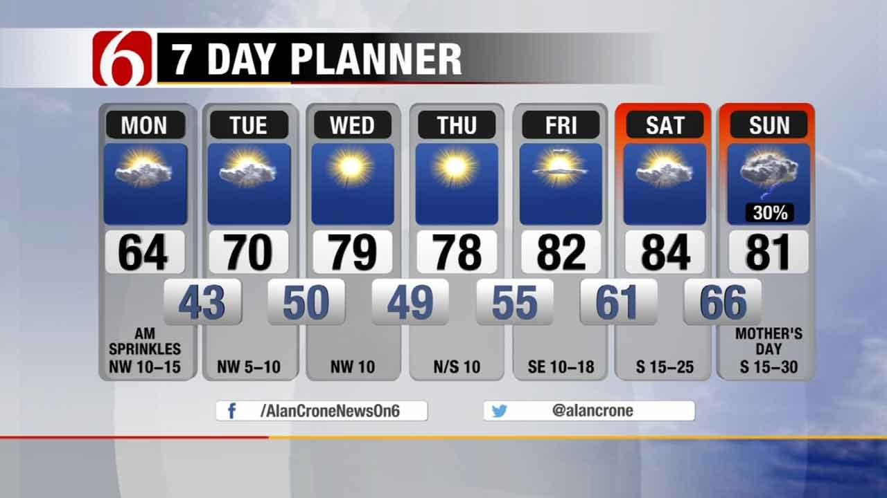 Alan Crone Weather Blog: A Cool Start To The Week
