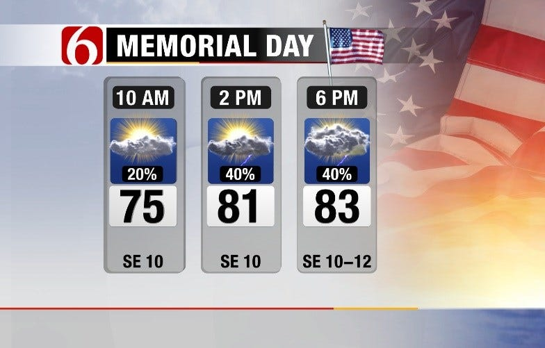 More Storms Ahead for Memorial Day and Beyond