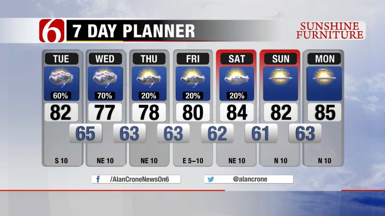 Storm Chances Remain For Eastern Oklahoma
