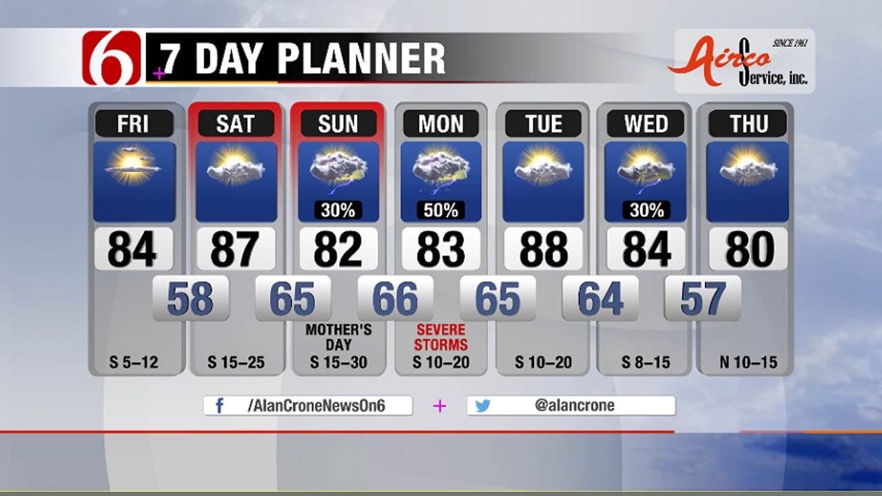 Alan Crone's Weather Blog: Warming With Some Rain On The Way