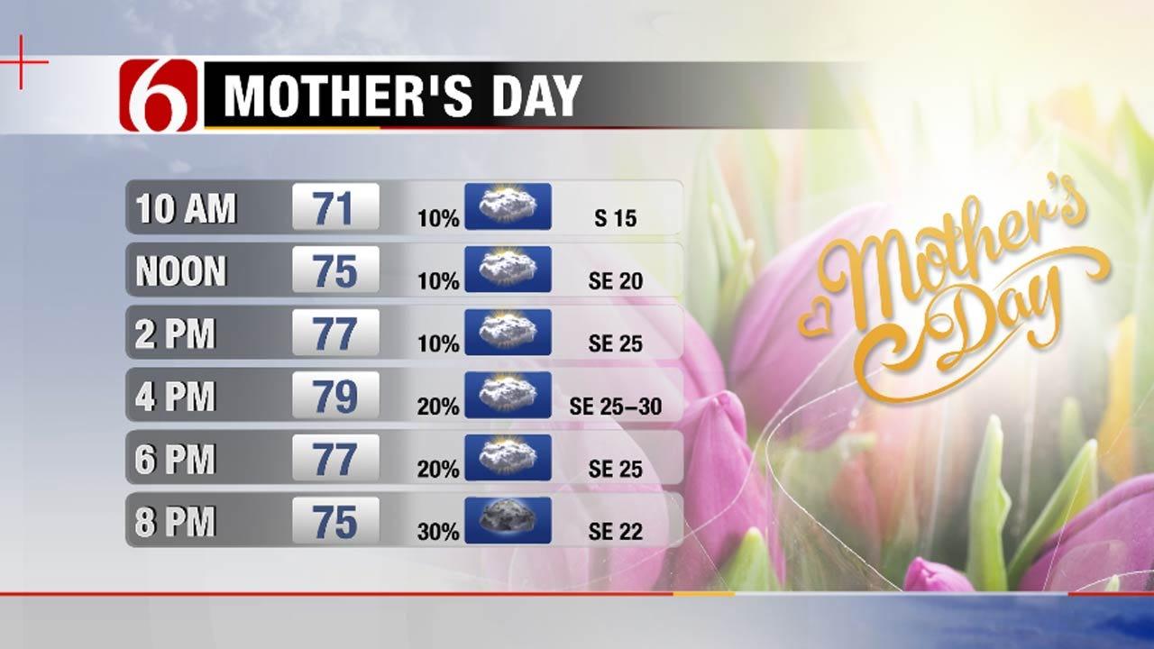Storm Threat Sunday Night, Monday For Eastern Oklahoma