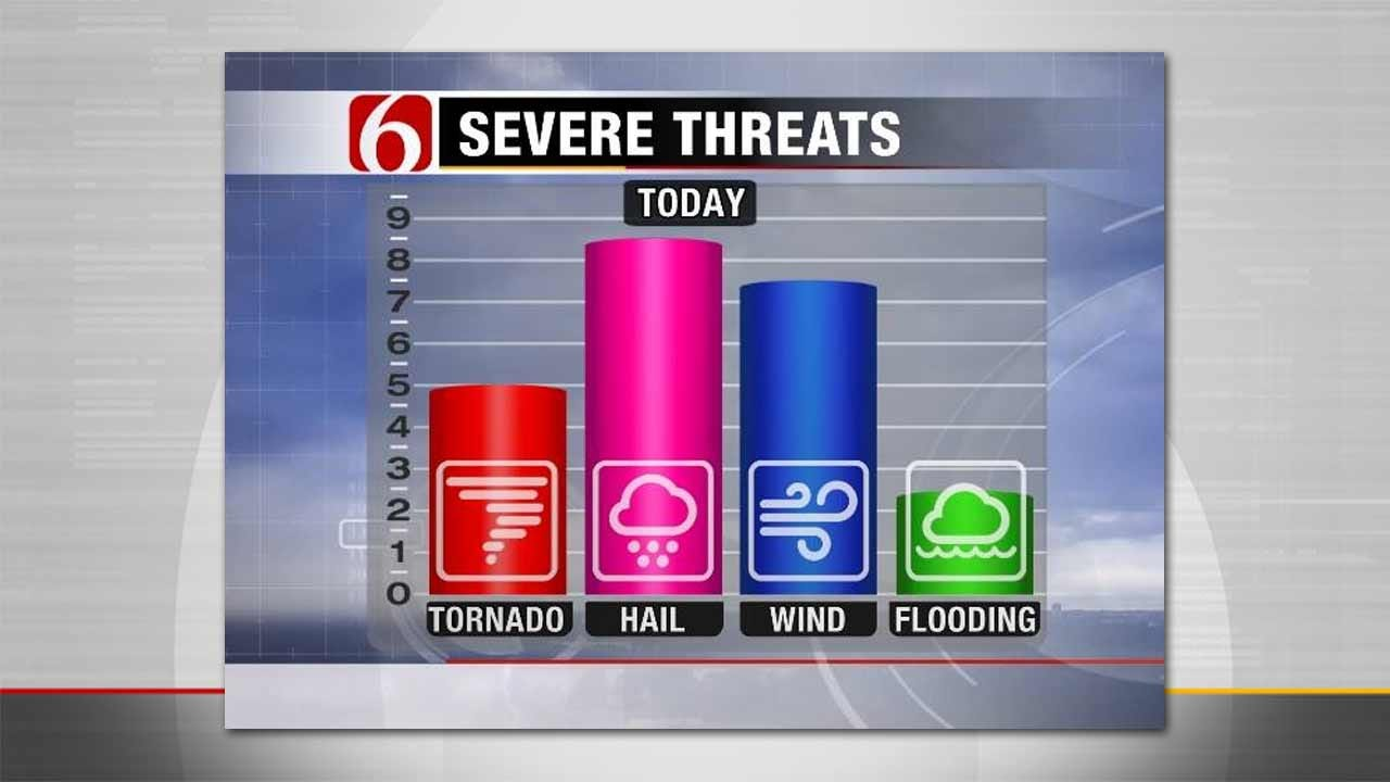 Severe Thunderstorms Likely Across Eastern Oklahoma