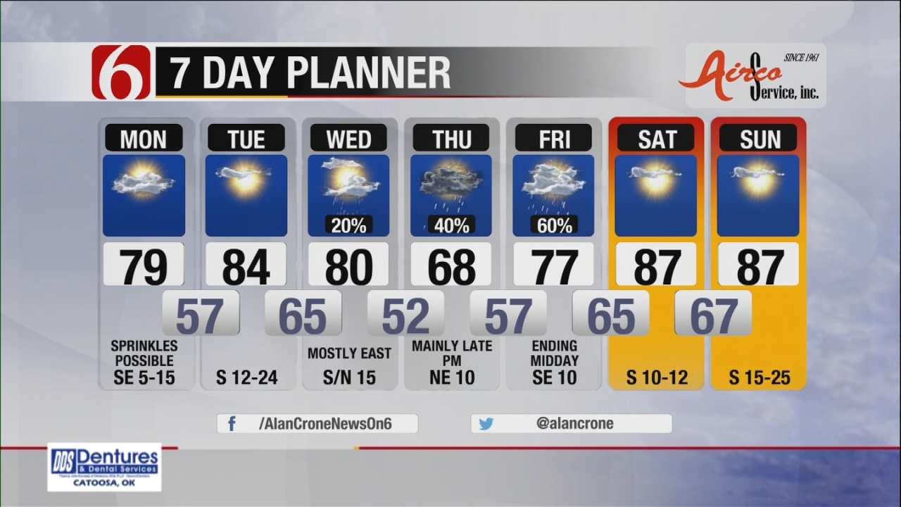 More Rain Chances For Northern Oklahoma Later This Week