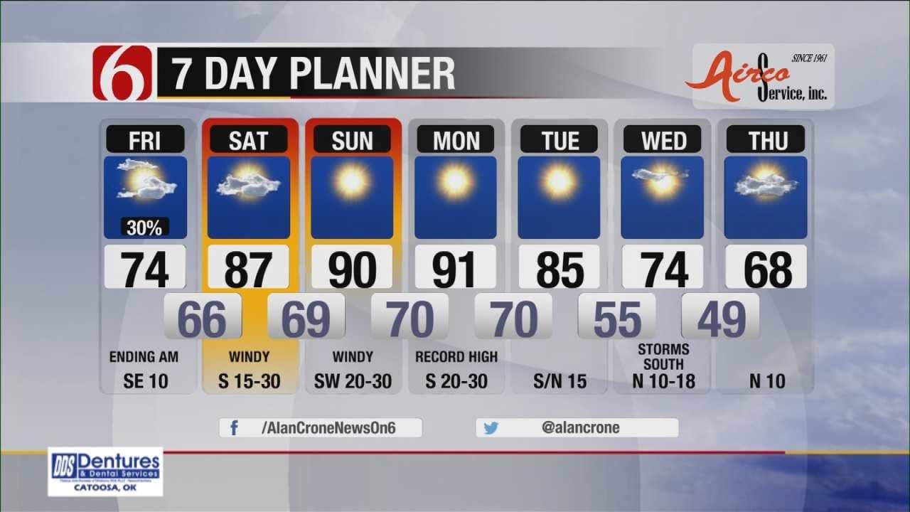 Warm, Windy Weekend Ahead For Eastern Oklahoma