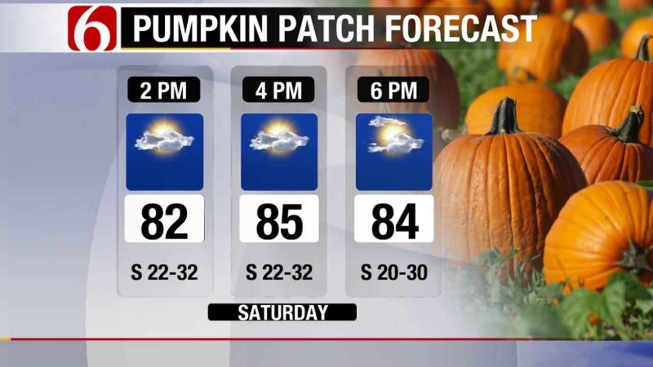 Warm, Windy Across Eastern Oklahoma This Weekend