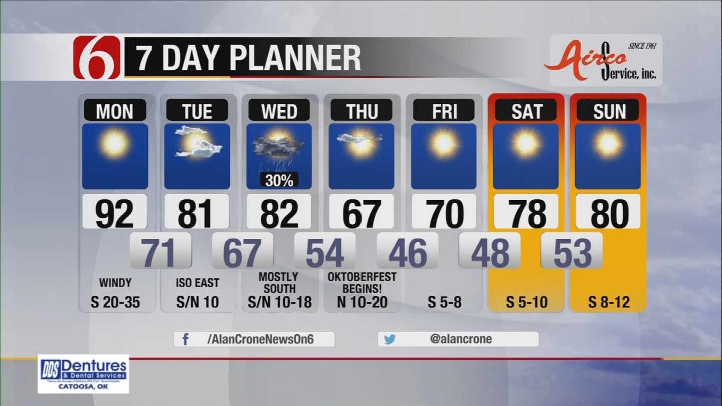 Return To Summer: Windy And Warm Statewide