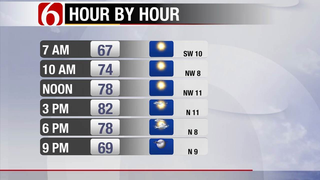 Fall Weather Returning To Eastern Oklahoma