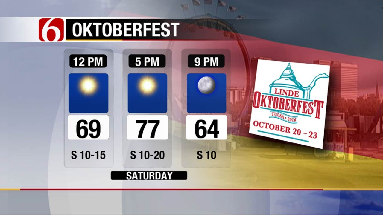 Gorgeous Weekend Weather For Eastern Oklahoma