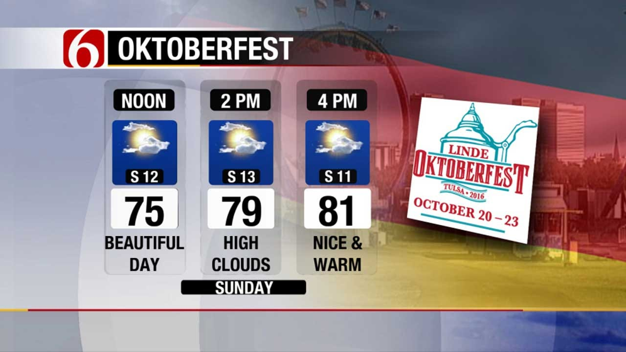 Warm Weather On Tap For Oktoberfest, Coming Week