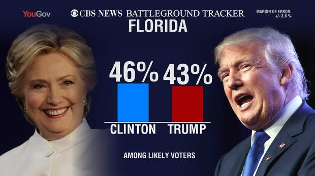 State Of The Presidential Race Two Weeks From Election Day