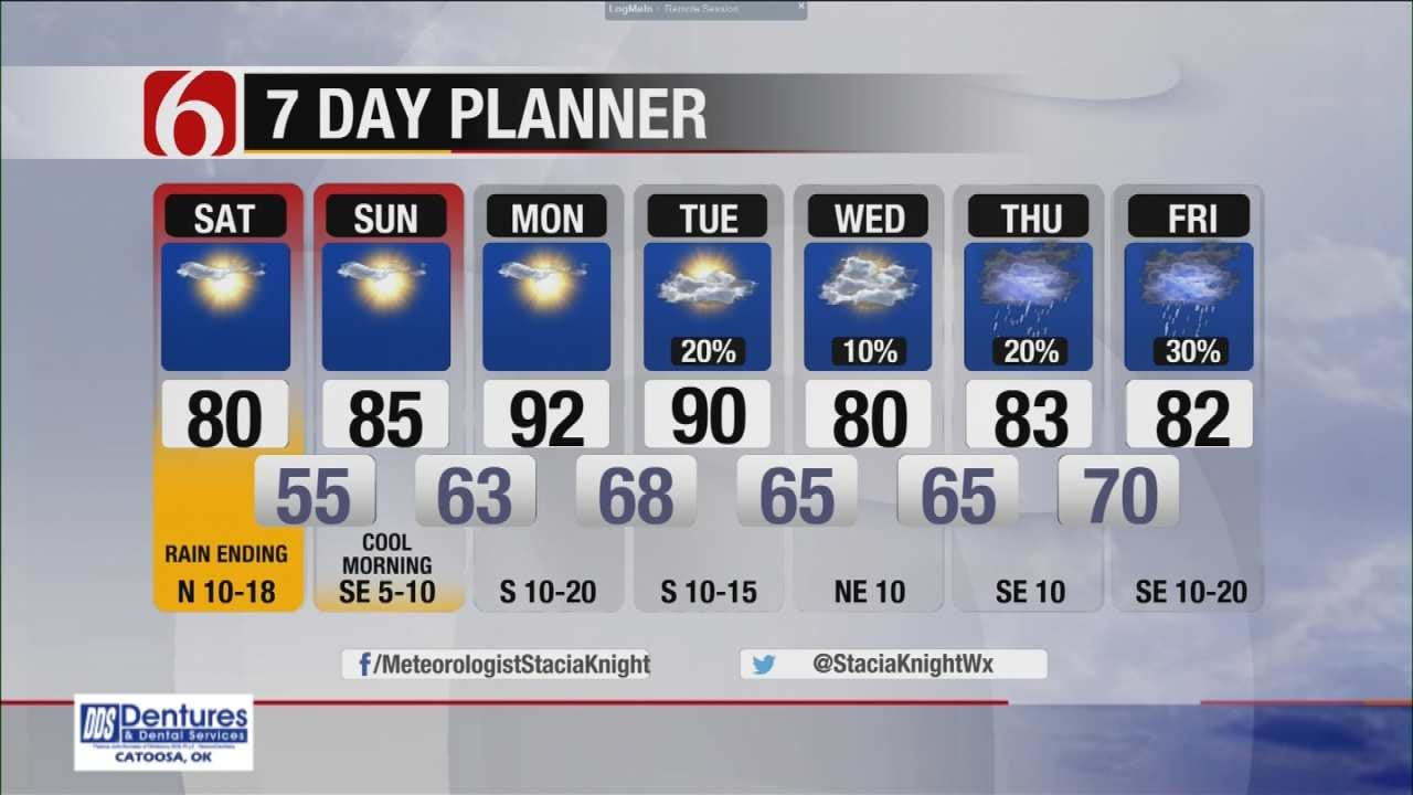 Cool And Dry Weekend Across Northeast Oklahoma