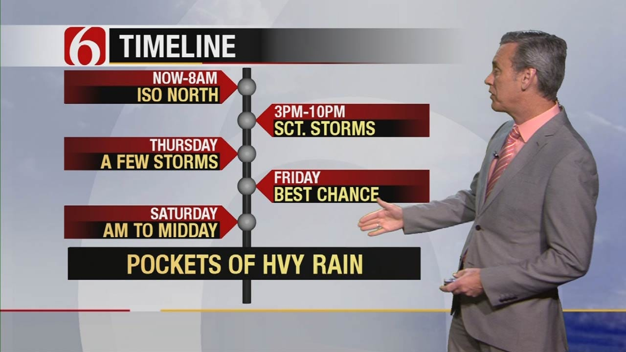 A Few Storms Today But Higher Chances Friday