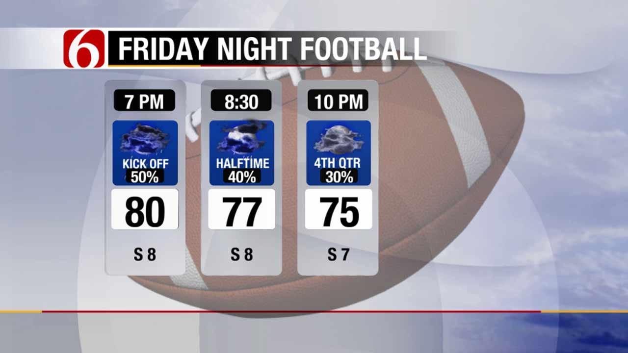 Storms May Impact Friday Night Football