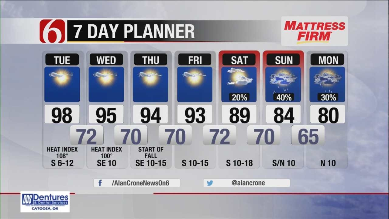 Summer-Like Heat Wave Continues For Eastern Oklahoma