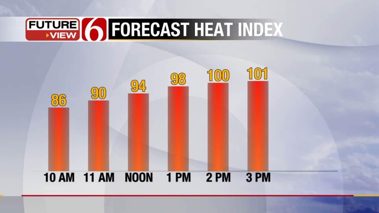 Surge of Holiday Summer Heat Across Oklahoma