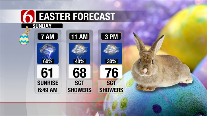 Warm & Windy Saturday, Showers/Storms Easter Sunday.