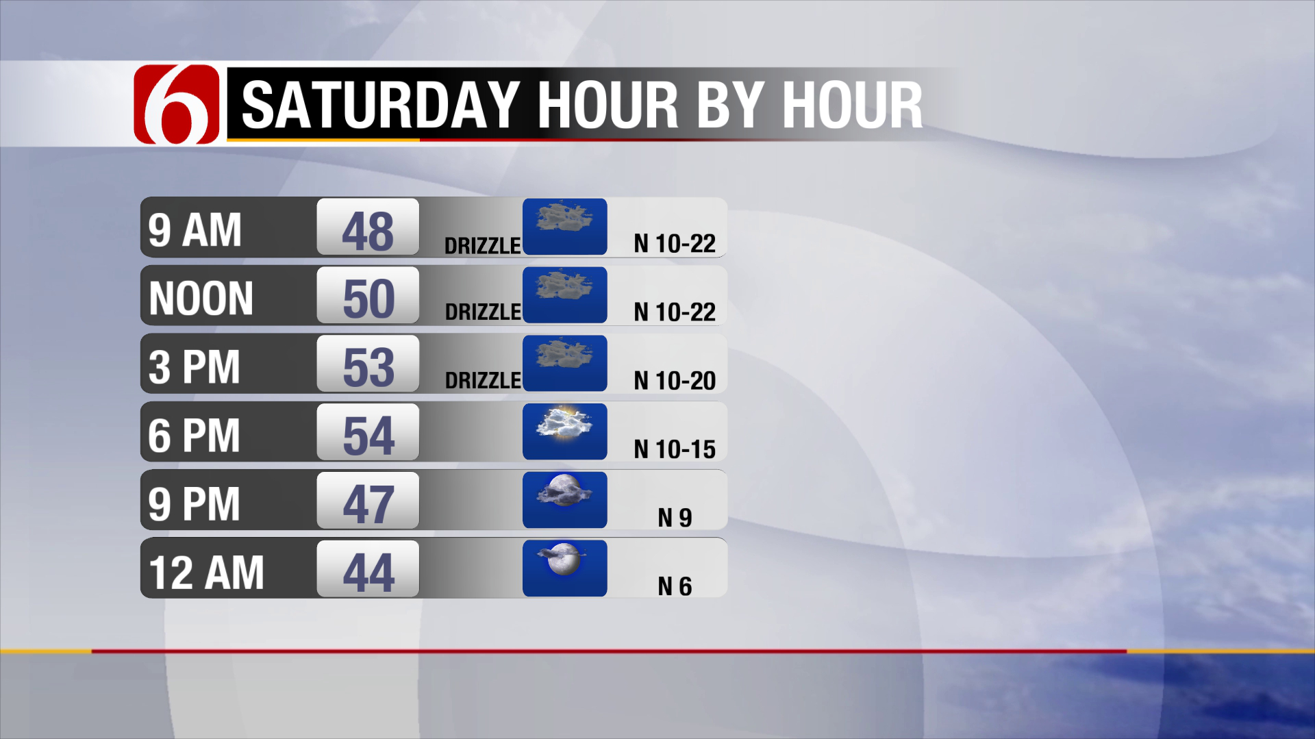 Rains Move Out, Colder Temperatures Move In
