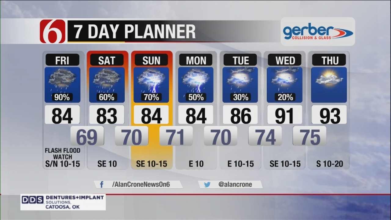 Rainy Forecast For Eastern Oklahoma