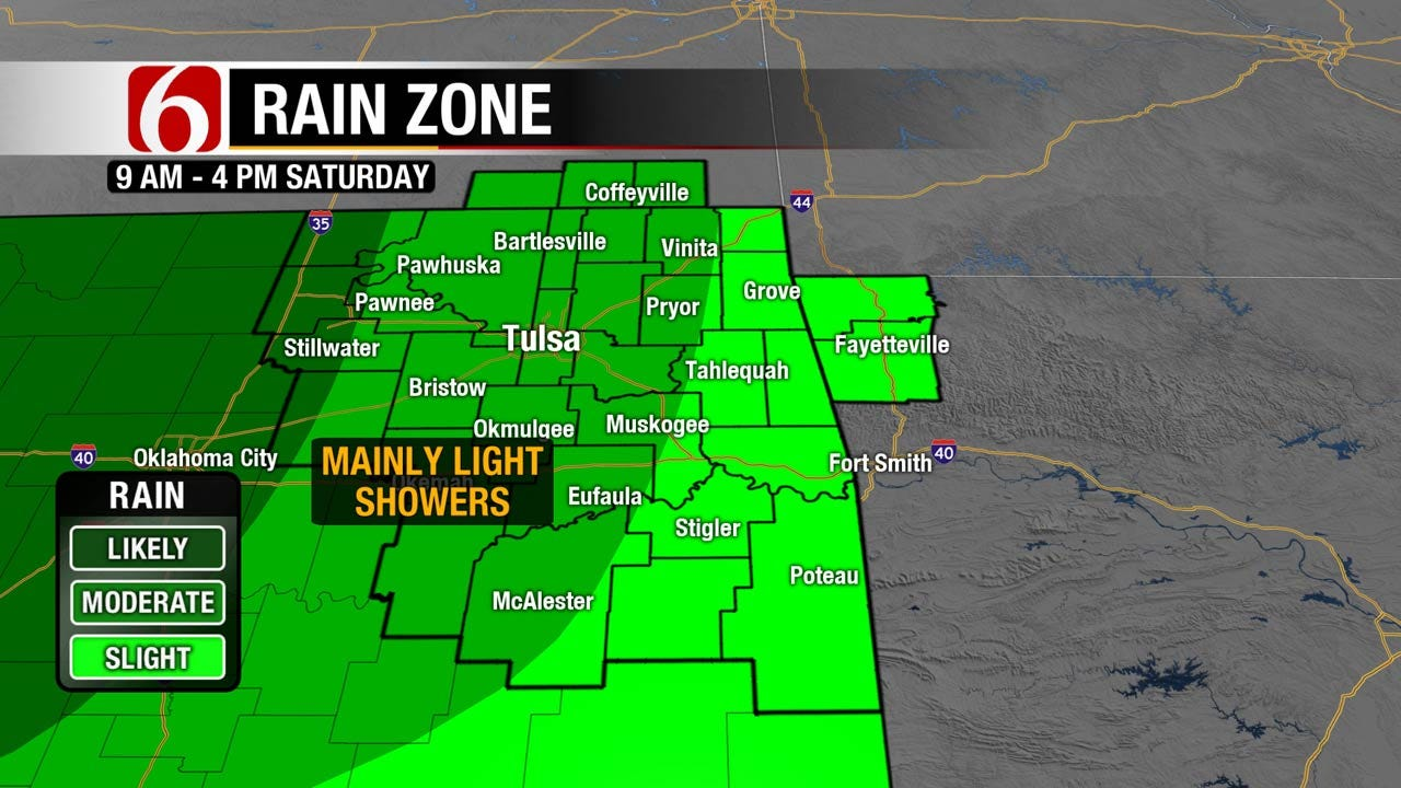 Cloudy Skies, Scattered Showers Ahead