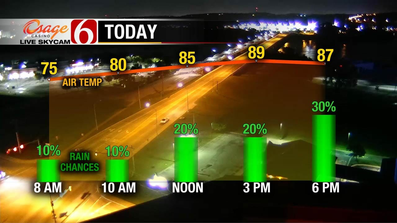 Muggy With Chance Of Storms In Eastern Oklahoma