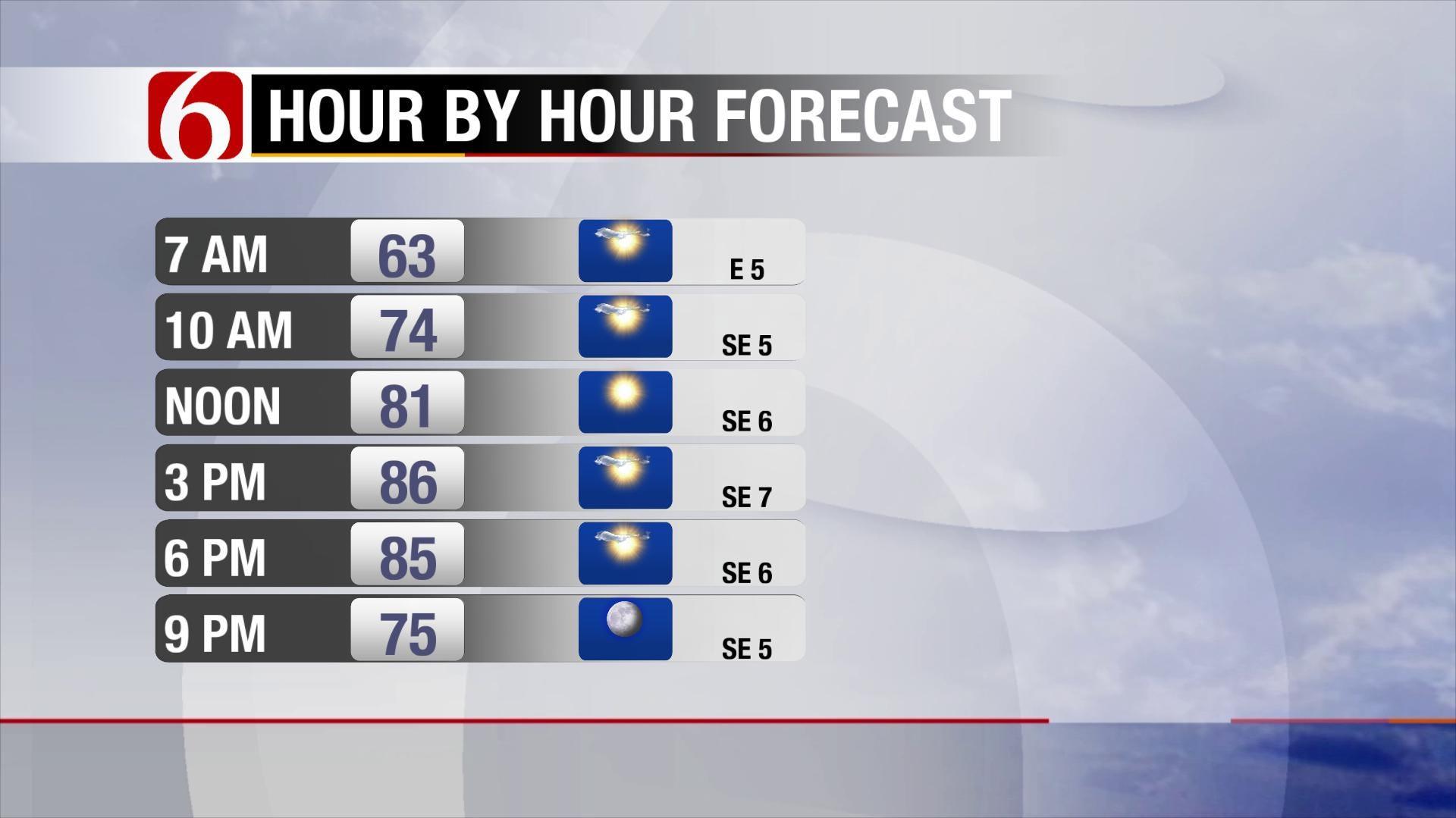 Pleasant Temperatures Underway In NE Oklahoma