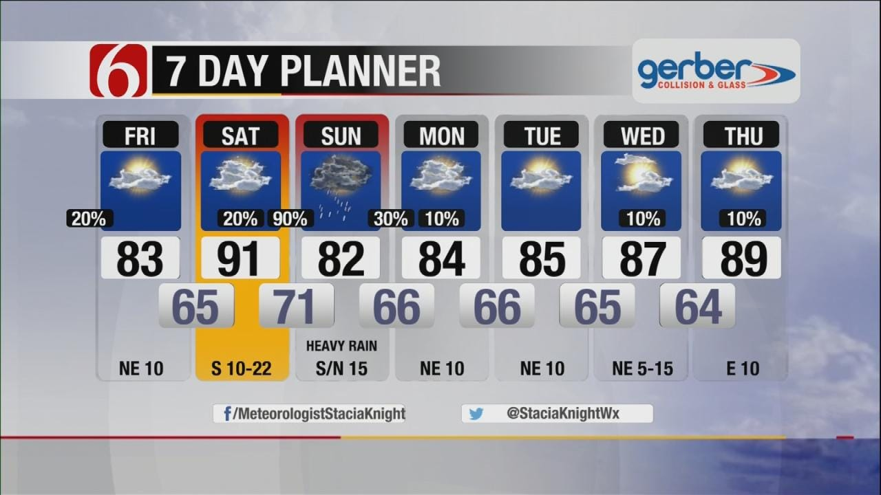 Showers Ending, Turning Sunny And Cool Across Eastern Oklahoma