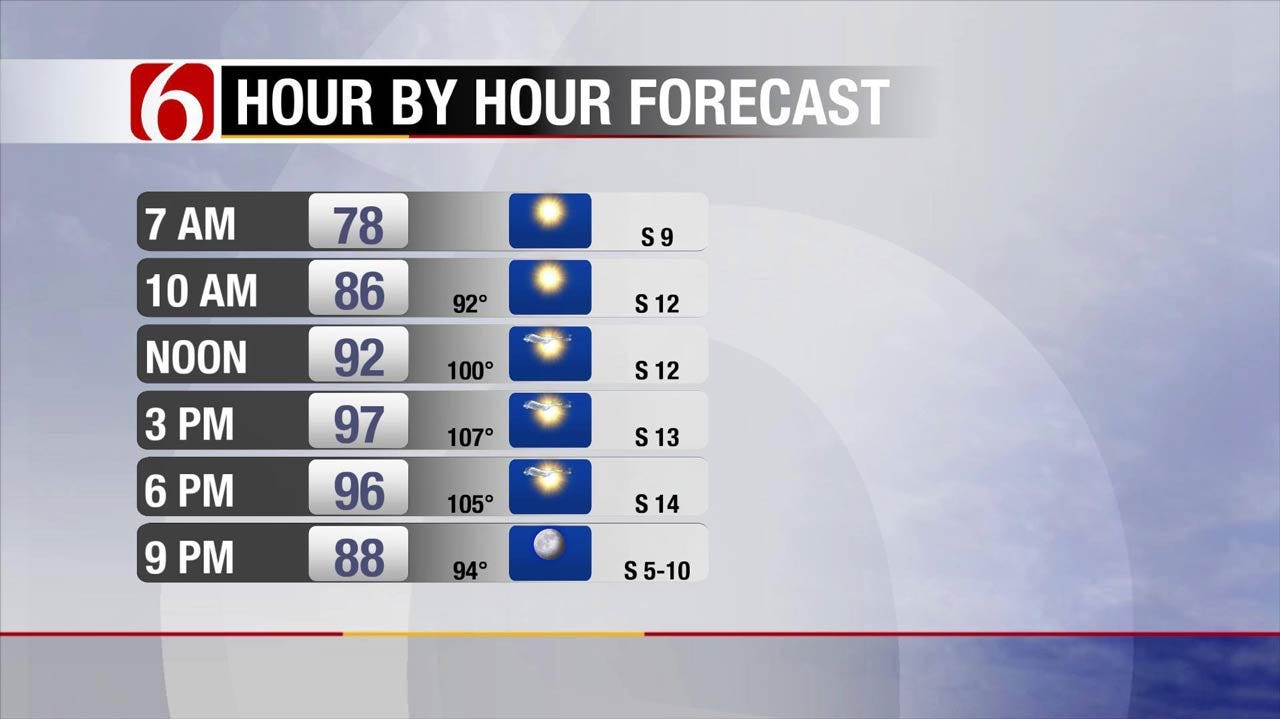 Heat Advisory Issued For Parts Of Eastern Oklahoma